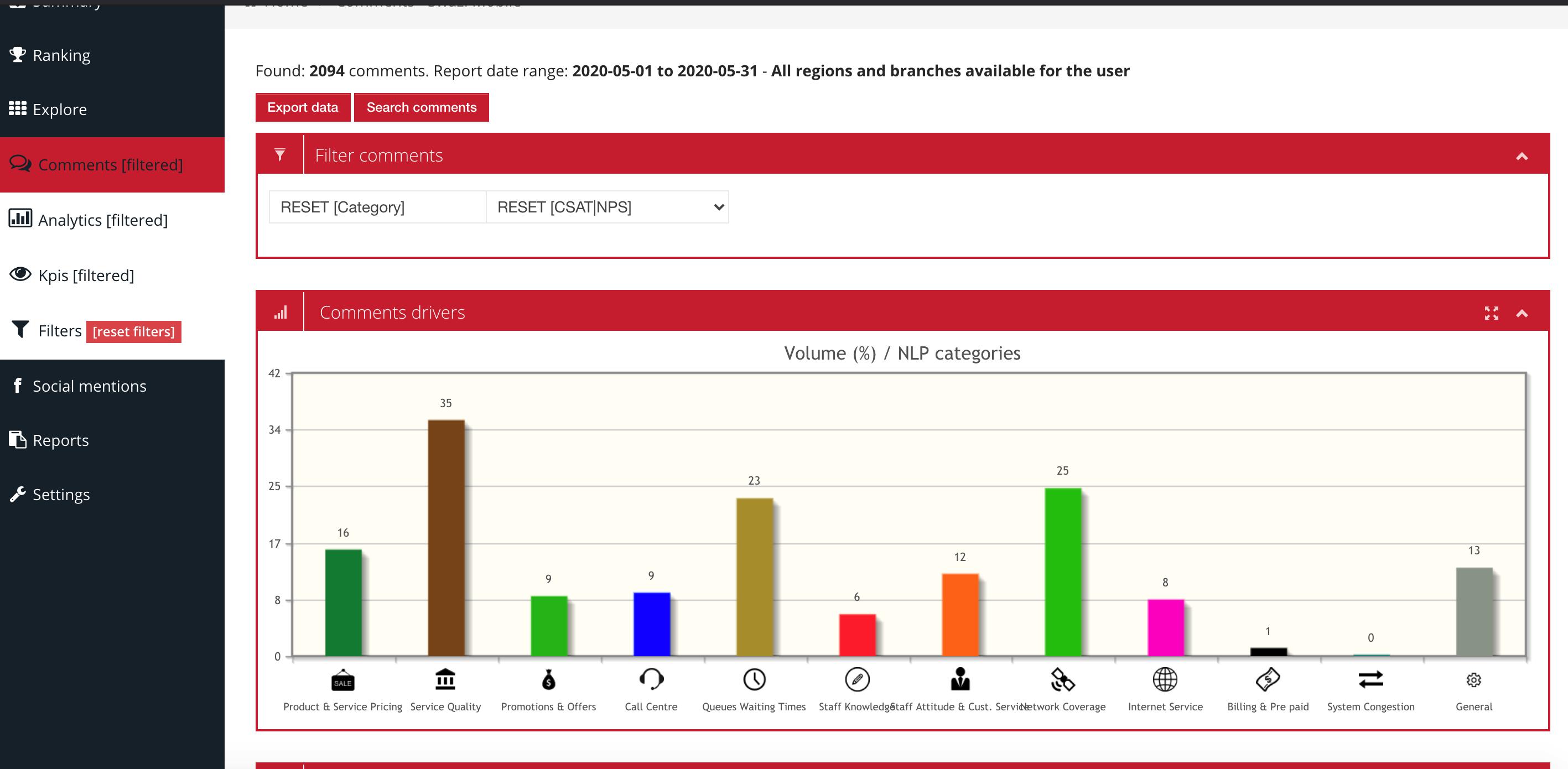 Advanced Analytics Portal